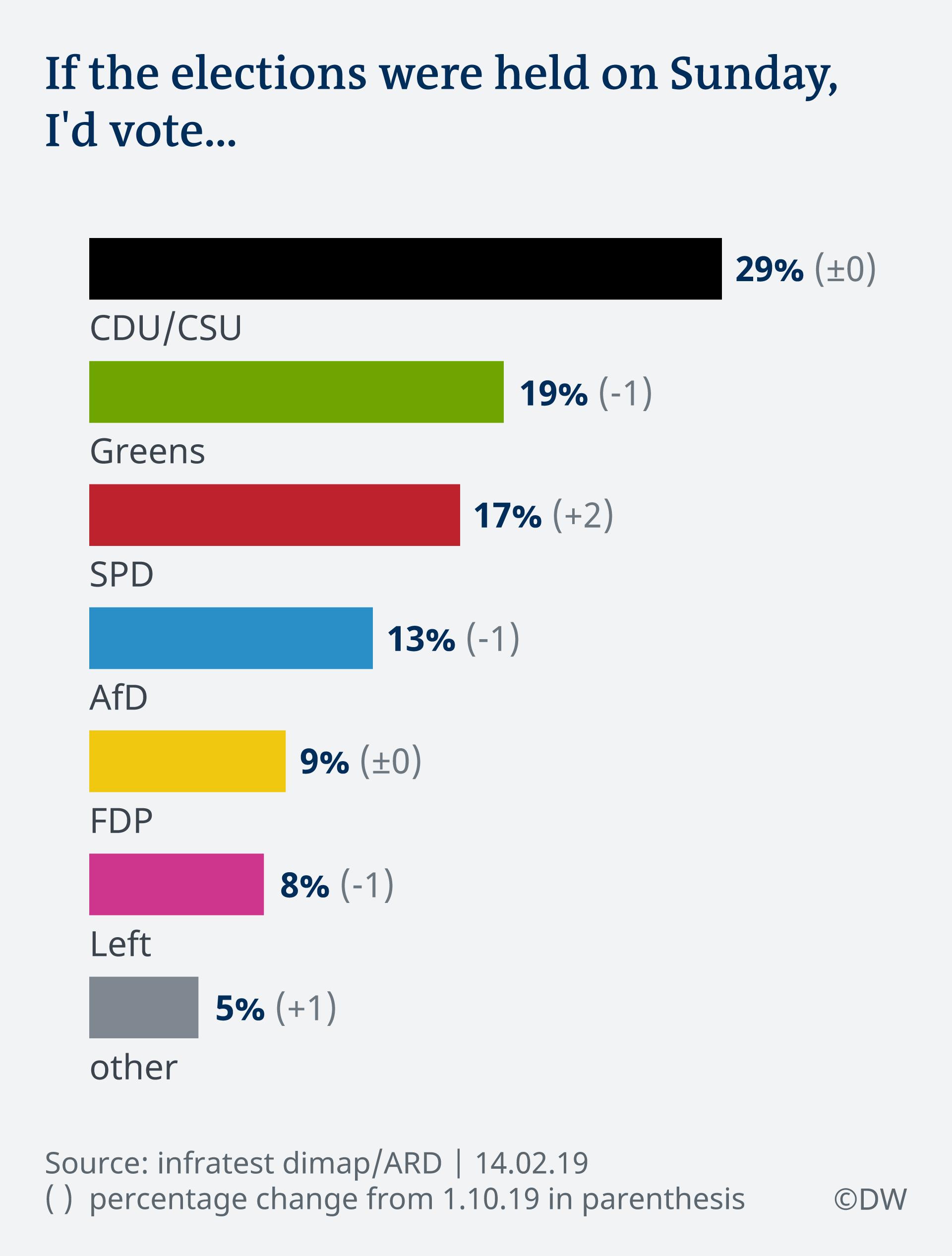 독일 내지용 - 정치.png