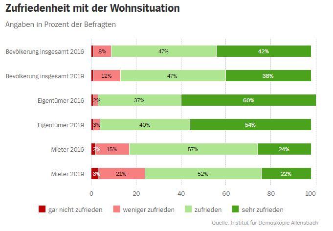 독일 내지용 - 사회.JPG