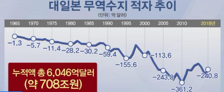 1188-경제 5 사진 2.png