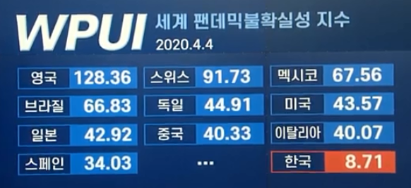 1220-경제 팬데믹불확실성 도표 4월4일.png