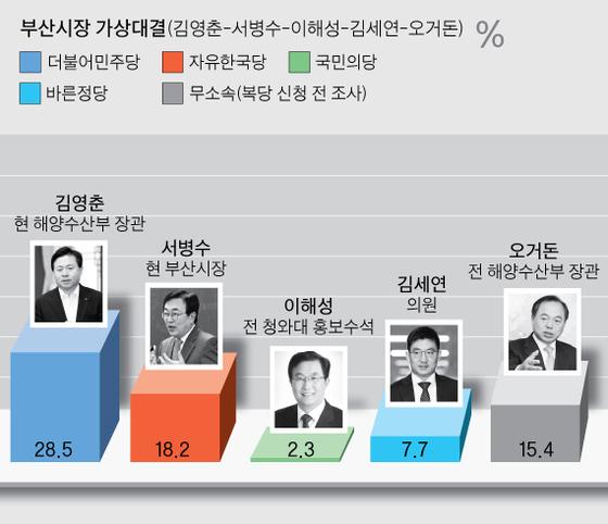 1118-정치 포토 뉴스 3 사진 2.jpg