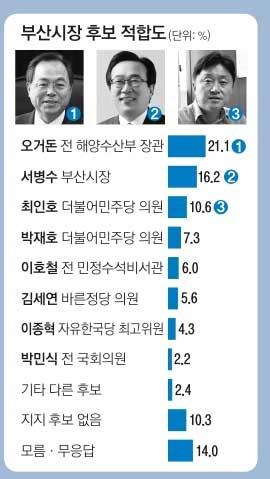 1118-정치 포토 뉴스 3 사진.jpg