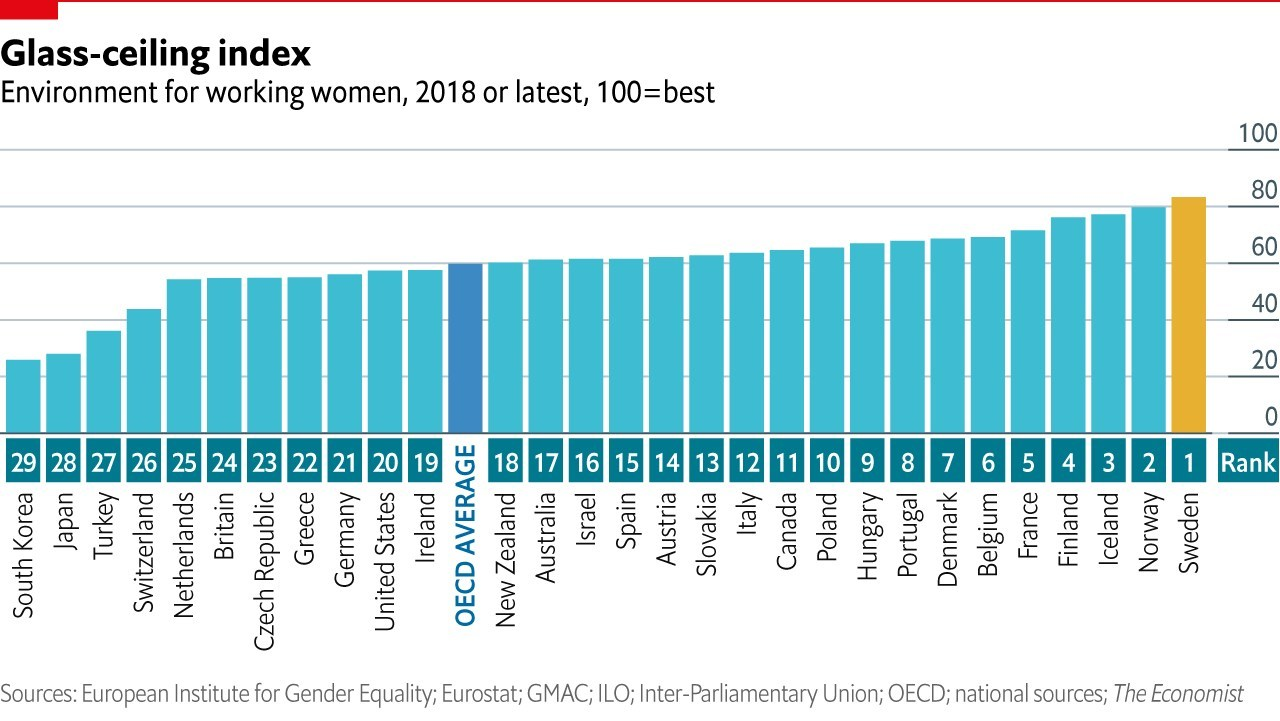 Glass ceiling index.jpg
