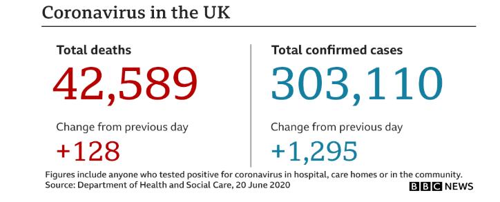 1224-영국 사망자 20200620.png