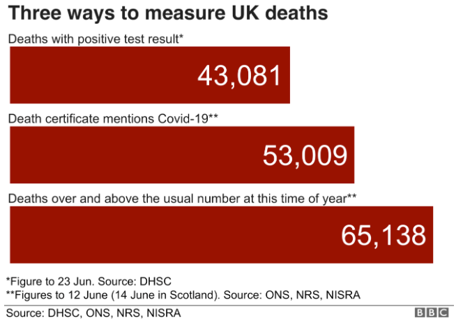 1224-영국 사망자 202006242.png