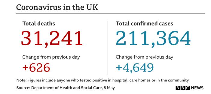 1221-영국 확진자 수 2020년 5월 9일 현재.png