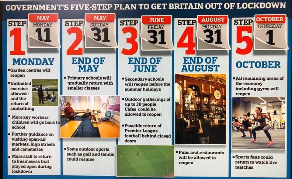 1222-영국 재오픈 계획 20200507.jpg