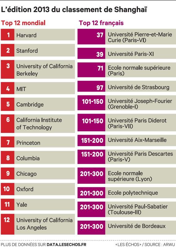 세계 대학 순위 그래프.jpg